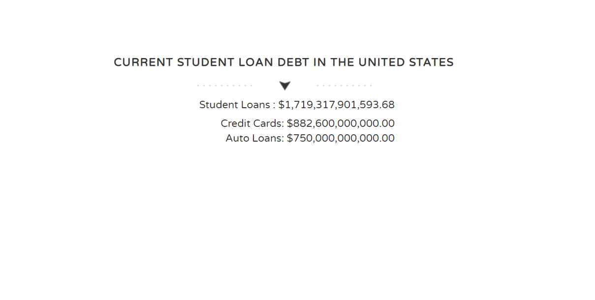 On the Moral Responsibility of Repaying Student Loan Debt