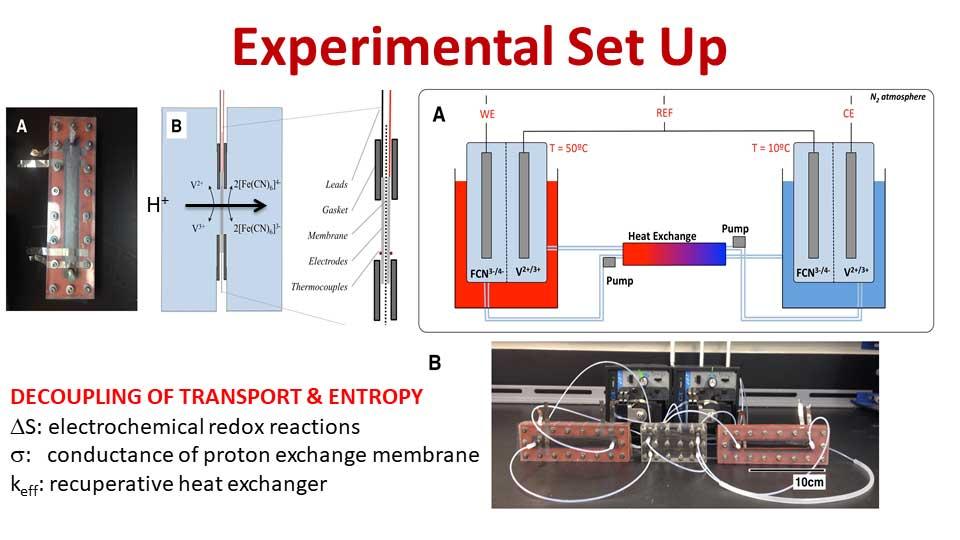 Heat Engines Based on Redox Work · Celebrating Millie