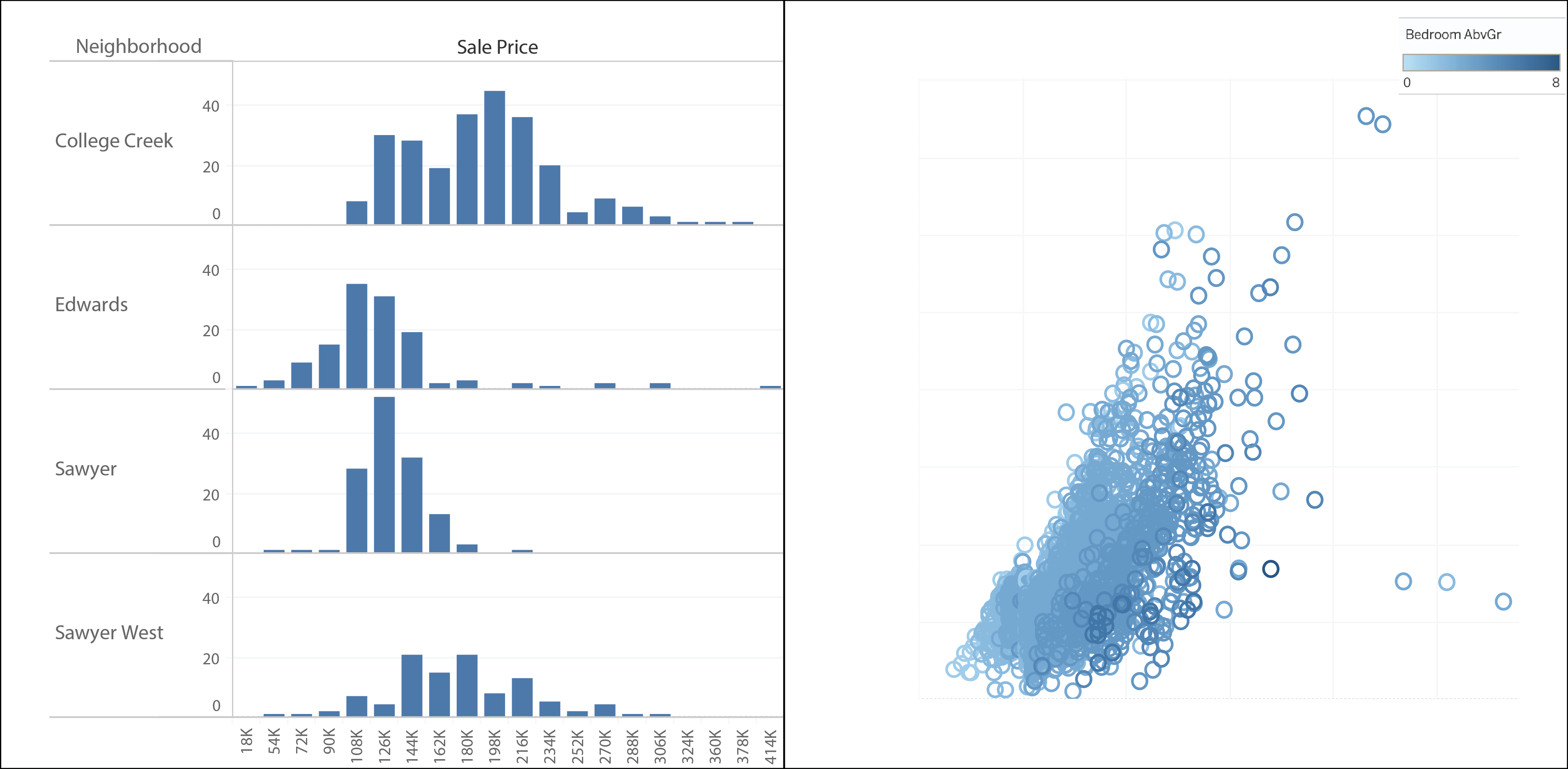 Designing for Interactive Exploratory Data Analysis Requires Theories of Graphical Inference