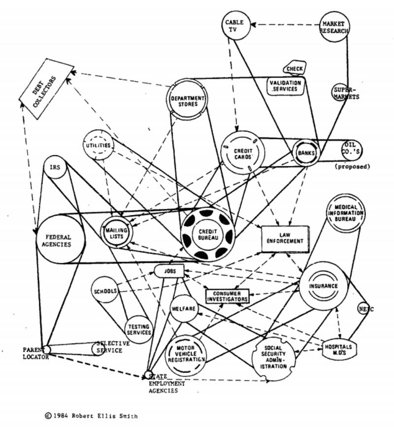 0x003 Report IV ::: Organic Lubricant - Algorithmic Governance Offline & Online
