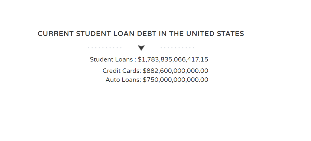 On the Moral Responsibility to Repay Student Loan Debt