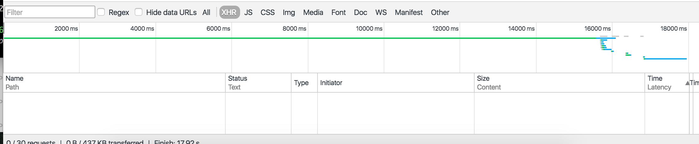 Migrating MongoDB to PostgreSQL · PubPub