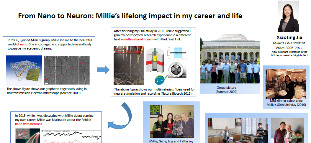 From Nano to Neuron: Millie's lifelong impact in my career