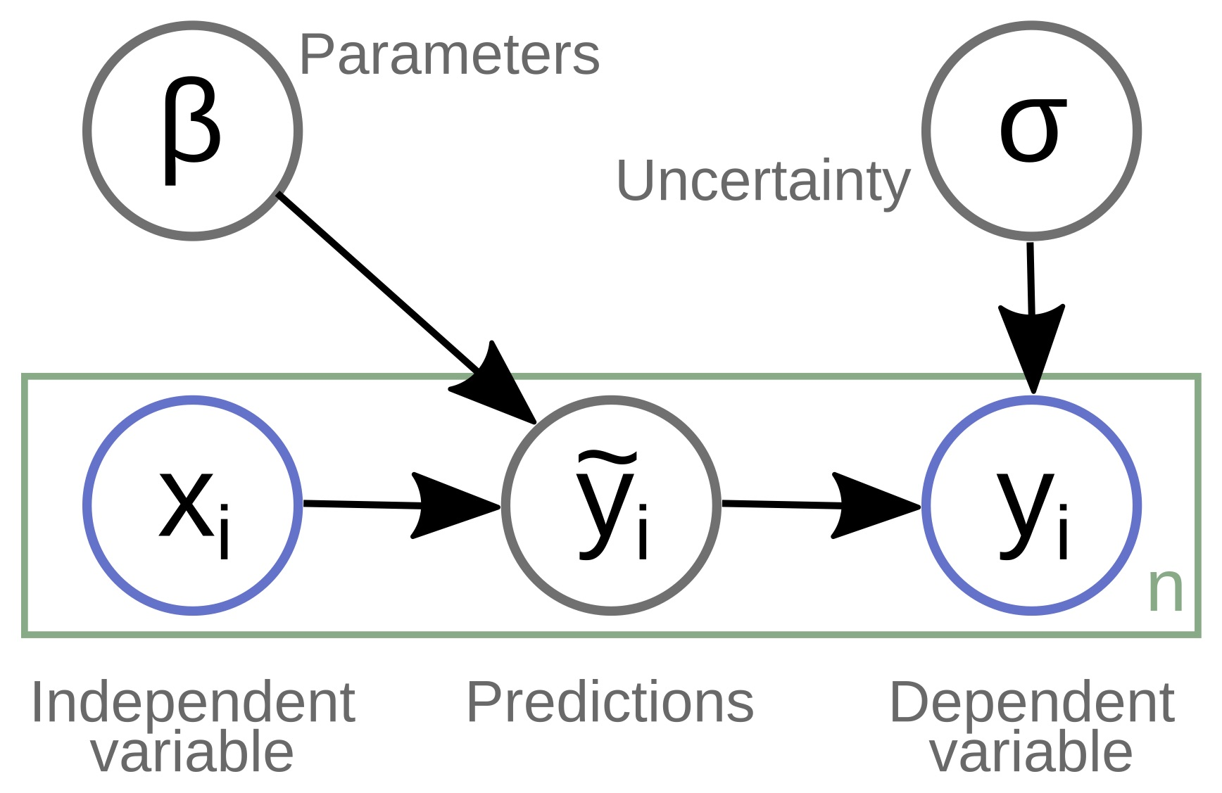 A Balanced Perspective on Prediction and Inference for Data